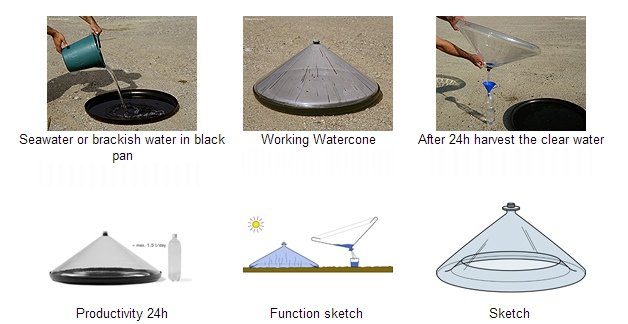 Water cone filter