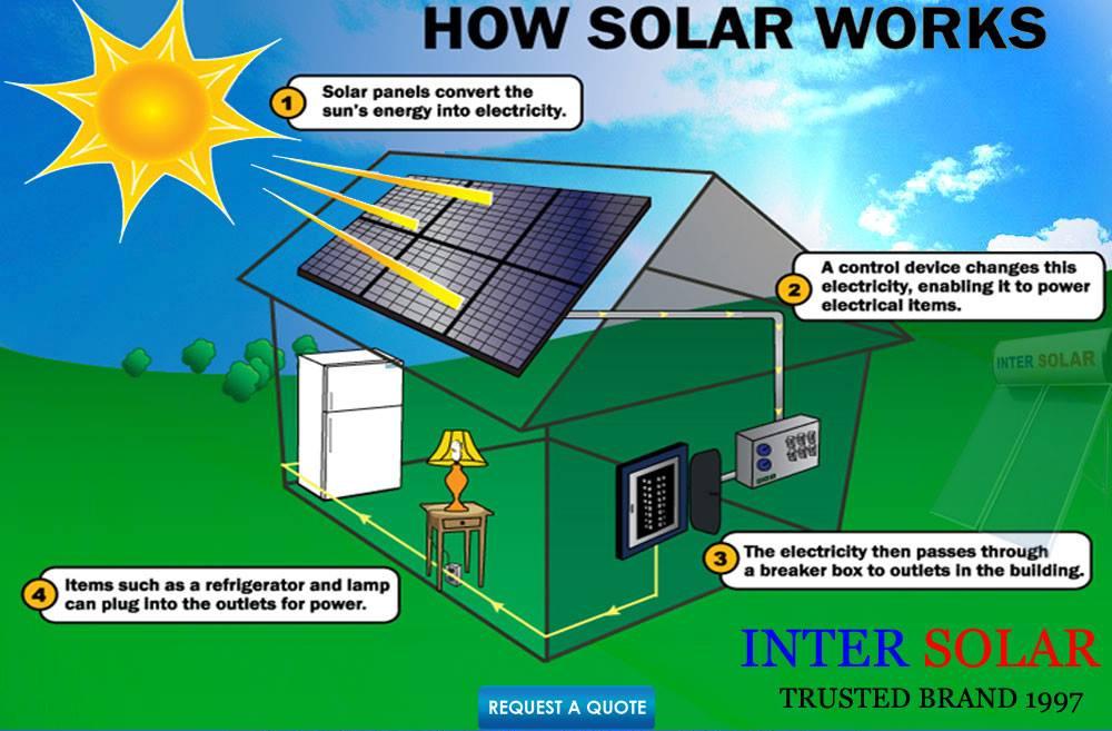 Intersolar-Systems-Pvt-Ltd