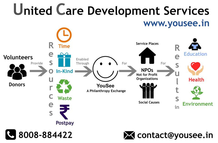 United-Care-Development-Services
