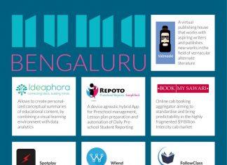 NUMA Bengaluru