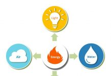 Energy-efficiency-Panchaboota